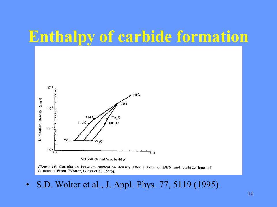 16 Enthalpy of carbide formation S.D. Wolter et al., J. Appl. Phys. 77, 5119 (1995).