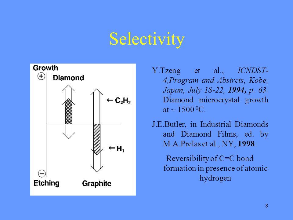 8 Selectivity Y.Tzeng et al., ICNDST- 4,Program and Abstrcts, Kobe, Japan, July 18-22, 1994, p. 63. Diamond microcrystal growth at ~ 1500 0 C. J.E.But