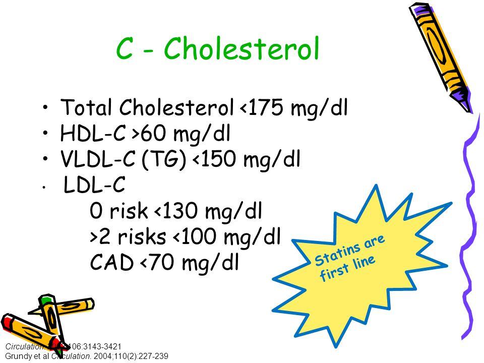 C - Cholesterol Total Cholesterol <175 mg/dl HDL-C >60 mg/dl VLDL-C (TG) <150 mg/dl LDL-C 0 risk <130 mg/dl >2 risks <100 mg/dl CAD <70 mg/dl Circulation.