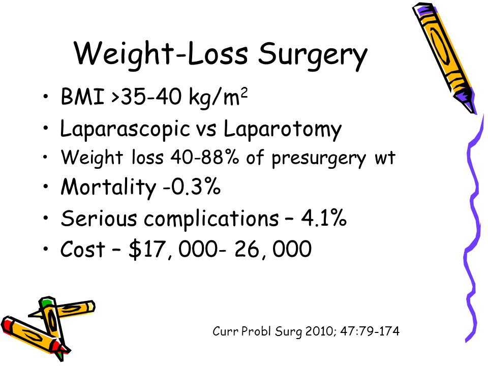 Weight-Loss Surgery BMI >35-40 kg/m 2 Laparascopic vs Laparotomy Weight loss 40-88% of presurgery wt Mortality -0.3% Serious complications – 4.1% Cost – $17, 000- 26, 000 Curr Probl Surg 2010; 47:79-174