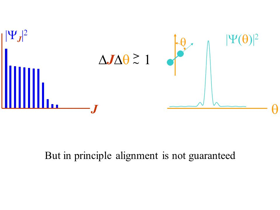 |J|2|J|2 J   |  )| 2  J  1 > ~ But in principle alignment is not guaranteed