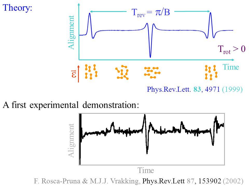Theory: A first experimental demonstration: F. Rosca-Pruna & M.J.J. Vrakking, Phys.Rev.Lett 87, 153902 (2002) Phys.Rev.Lett. 83, 4971 (1999) Time Alig