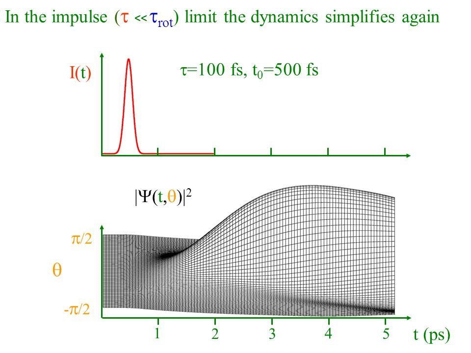 In the impulse (  <<  rot ) limit the dynamics simplifies again I(t)  =100 fs, t 0 =500 fs t (ps)  |  (t,  )| 2 5 1 2 3 4  /2 -  /2
