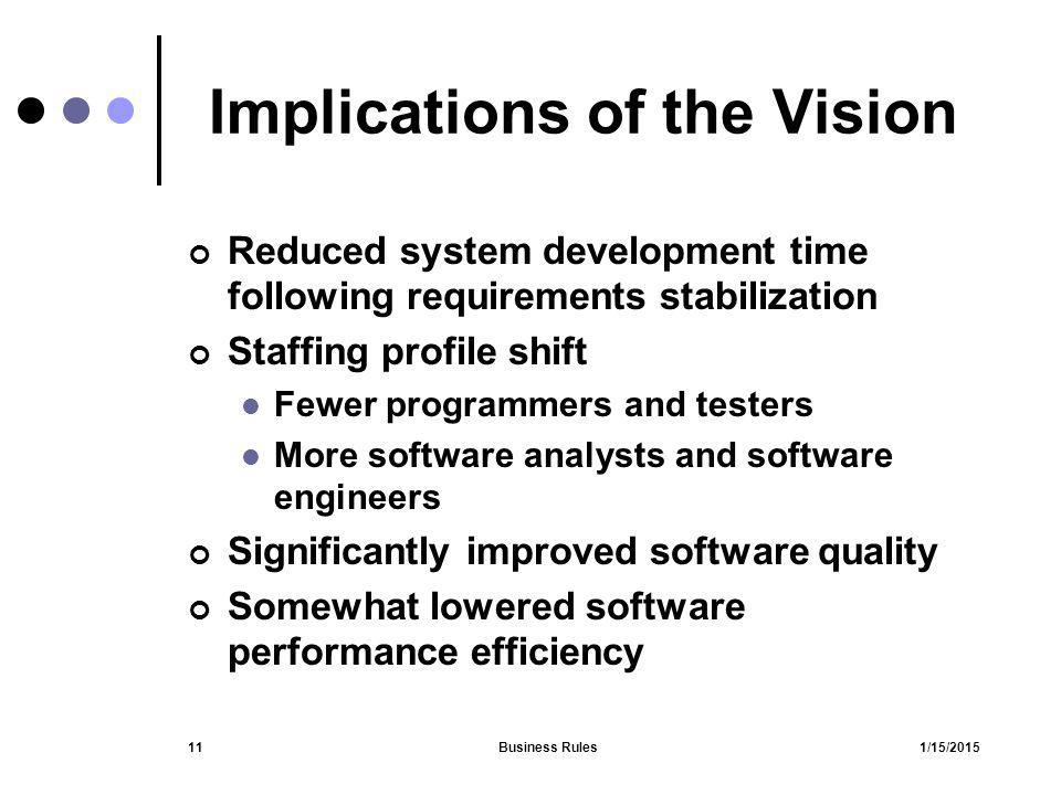 1/15/2015Business Rules11 Implications of the Vision Reduced system development time following requirements stabilization Staffing profile shift Fewer
