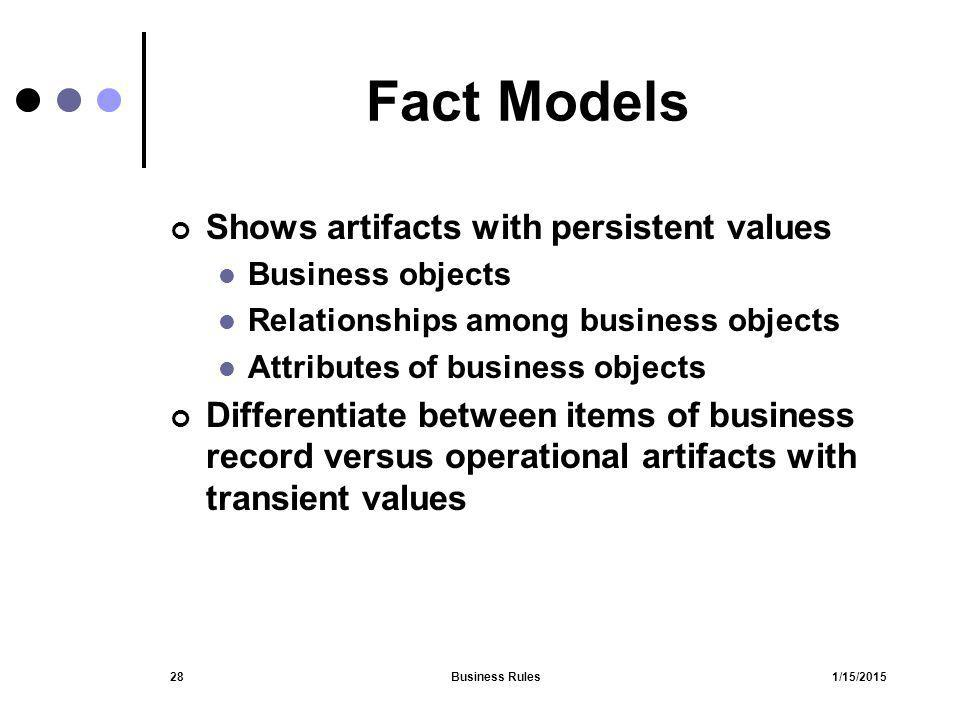 1/15/2015Business Rules28 Fact Models Shows artifacts with persistent values Business objects Relationships among business objects Attributes of busin