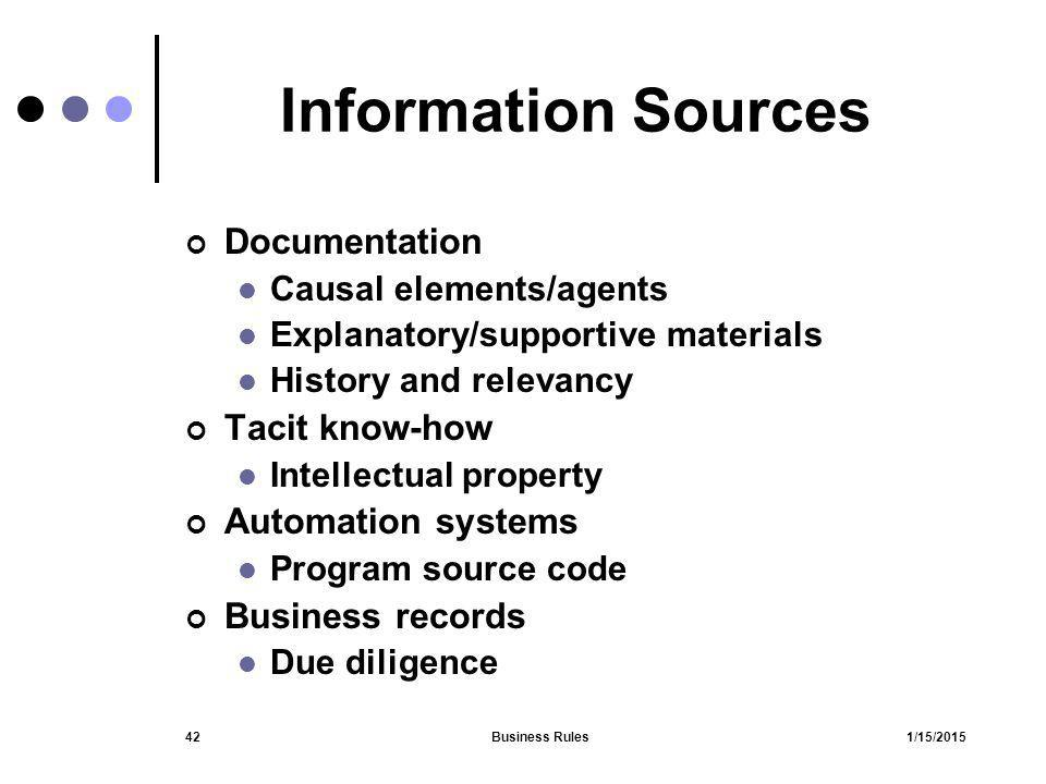 1/15/2015Business Rules42 Information Sources Documentation Causal elements/agents Explanatory/supportive materials History and relevancy Tacit know-h