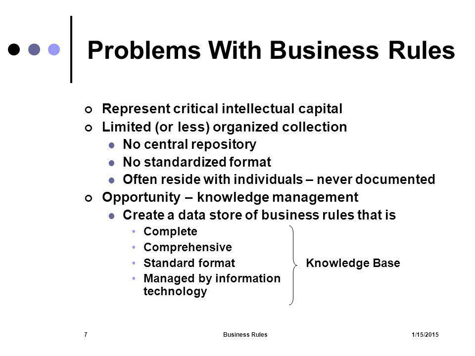 1/15/2015Business Rules7 Problems With Business Rules Represent critical intellectual capital Limited (or less) organized collection No central reposi