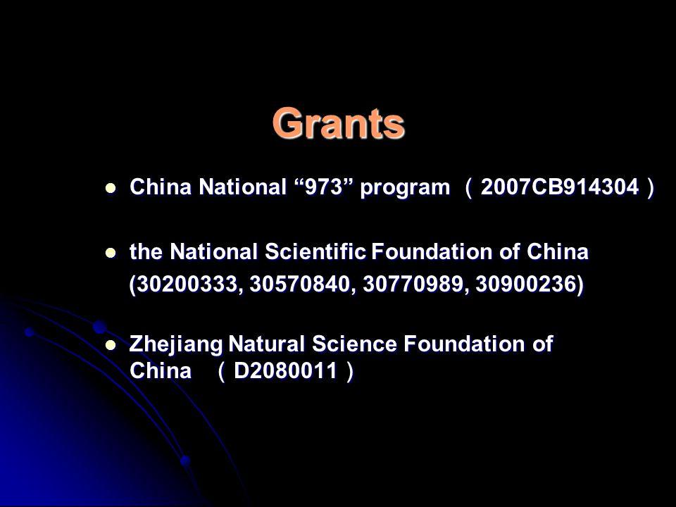 Grants China National 973 program ( 2007CB914304 ) China National 973 program ( 2007CB914304 ) the National Scientific Foundation of China the National Scientific Foundation of China (30200333, 30570840, 30770989, 30900236) (30200333, 30570840, 30770989, 30900236) Zhejiang Natural Science Foundation of China ( D2080011 ) Zhejiang Natural Science Foundation of China ( D2080011 )