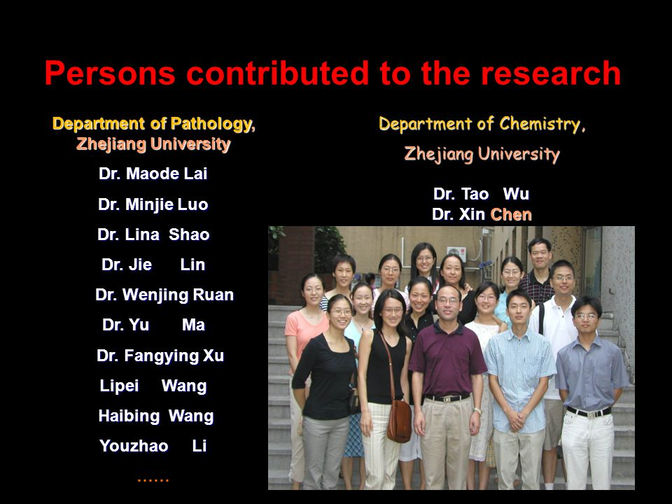 Persons contributed to the research Department of Pathology, Zhejiang University Dr.