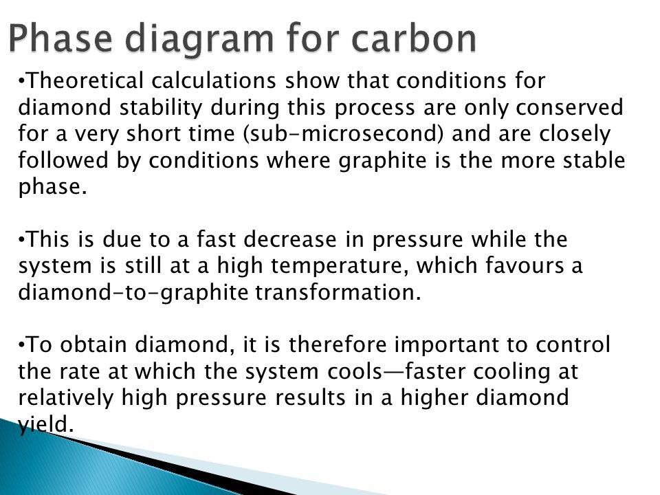(i) Rapid decrease in pressure at high temperatures facilitates the diamond-to-graphite transition.