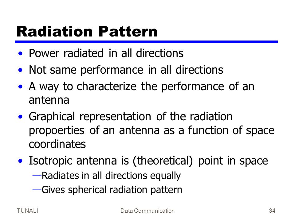 TUNALIData Communication34 Radiation Pattern Power radiated in all directions Not same performance in all directions A way to characterize the perform