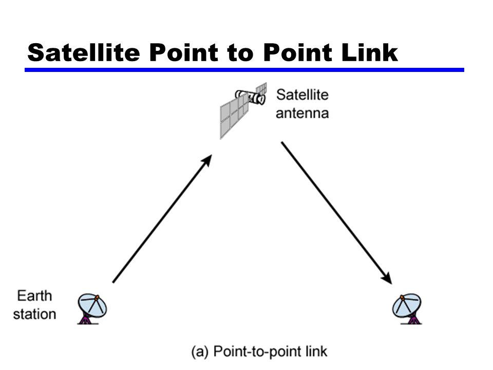 TUNALIData Communication45 Satellite Point to Point Link