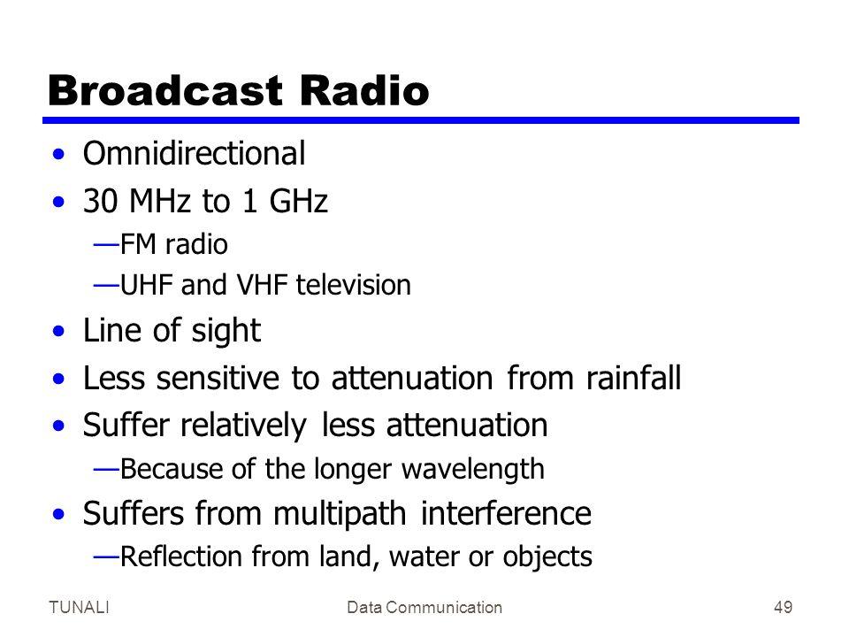 TUNALIData Communication49 Broadcast Radio Omnidirectional 30 MHz to 1 GHz —FM radio —UHF and VHF television Line of sight Less sensitive to attenuati