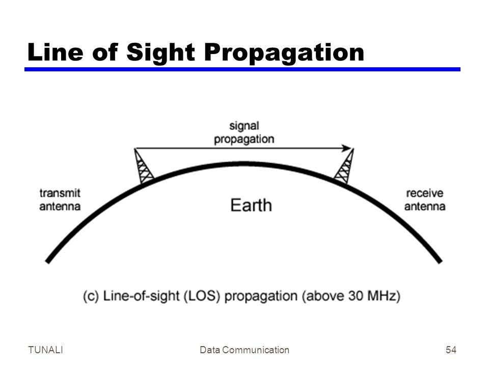 TUNALIData Communication54 Line of Sight Propagation
