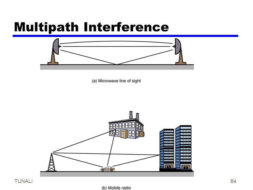 TUNALIData Communication64 Multipath Interference