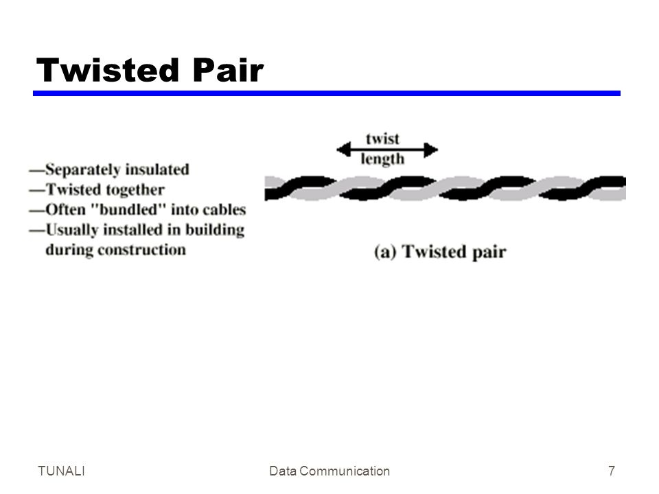 TUNALIData Communication8 Twisted Pair - Description There are two insulated cupper wires.