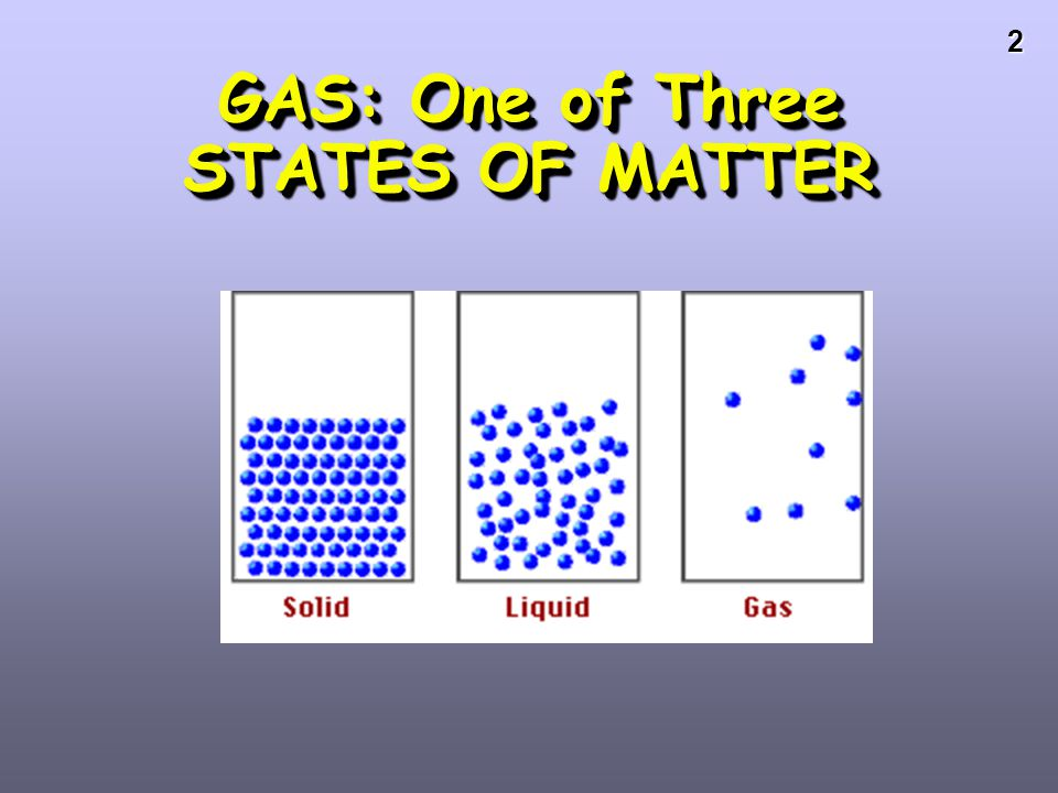 72 GAS DIFFUSION AND EFFUSION Graham's law governs effusion and diffusion of gas molecules.