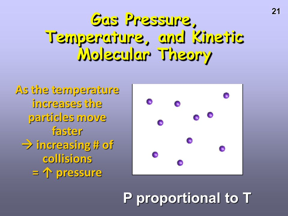 20 Gay-Lussac's Law If n and V are constant, then P α T P and T are directly proportional. P 1 P 2 = T 1 T 2 If temperature goes up, the pressure goes