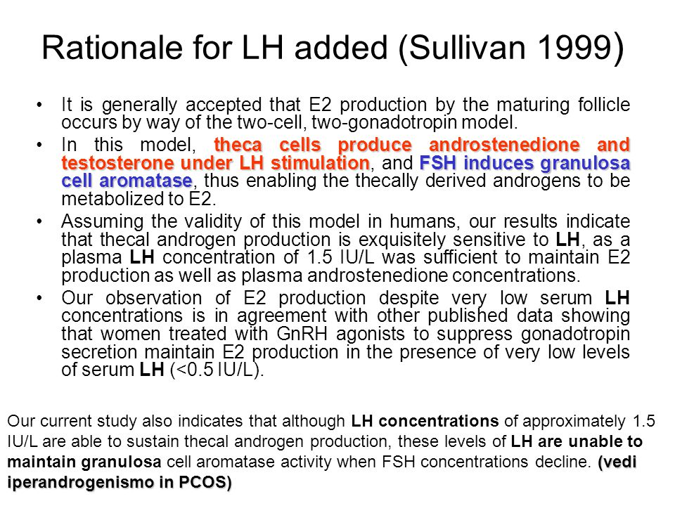 Rationale for LH added (Sullivan 1999 ) It is generally accepted that E2 production by the maturing follicle occurs by way of the two-cell, two-gonado