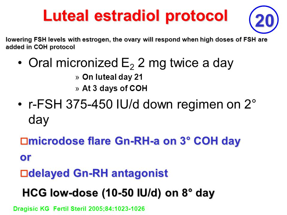 Luteal estradiol protocol Oral micronized E 2 2 mg twice a day »On luteal day 21 »At 3 days of COH r-FSH 375-450 IU/d down regimen on 2° day  microdo