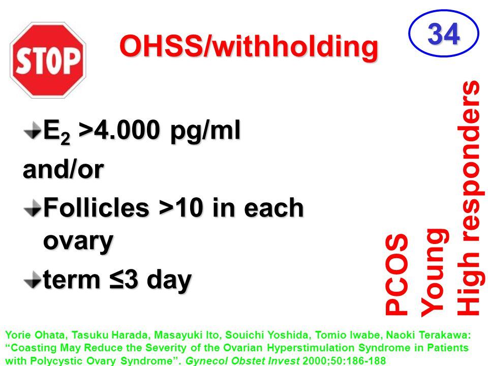 OHSS/withholding E 2 >4.000 pg/ml and/or Follicles >10 in each ovary term ≤3 day PCOS Young High responders Yorie Ohata, Tasuku Harada, Masayuki Ito,