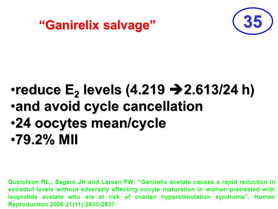 """Ganirelix salvage"" reduce E 2 levels (4.219  2.613/24 h)reduce E 2 levels (4.219  2.613/24 h) and avoid cycle cancellationand avoid cycle cancellat"