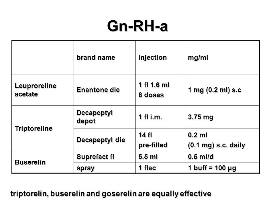 Gn-RH-a brand name Injectionmg/ml Leuproreline acetate Enantone die 1 fl 1.6 ml 8 doses 1 mg (0.2 ml) s.c Triptoreline Decapeptyl depot 1 fl i.m. 3.75