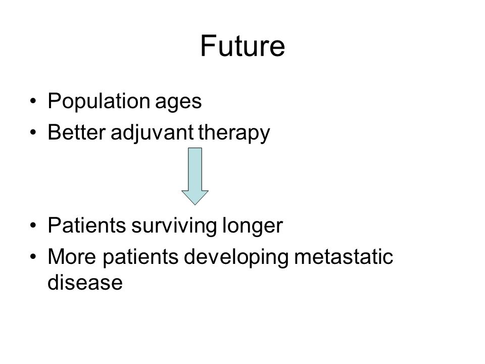 Future Population ages Better adjuvant therapy Patients surviving longer More patients developing metastatic disease