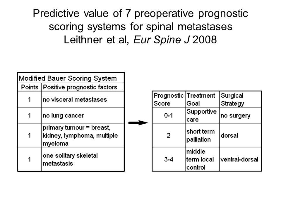 Predictive value of 7 preoperative prognostic scoring systems for spinal metastases Leithner et al, Eur Spine J 2008