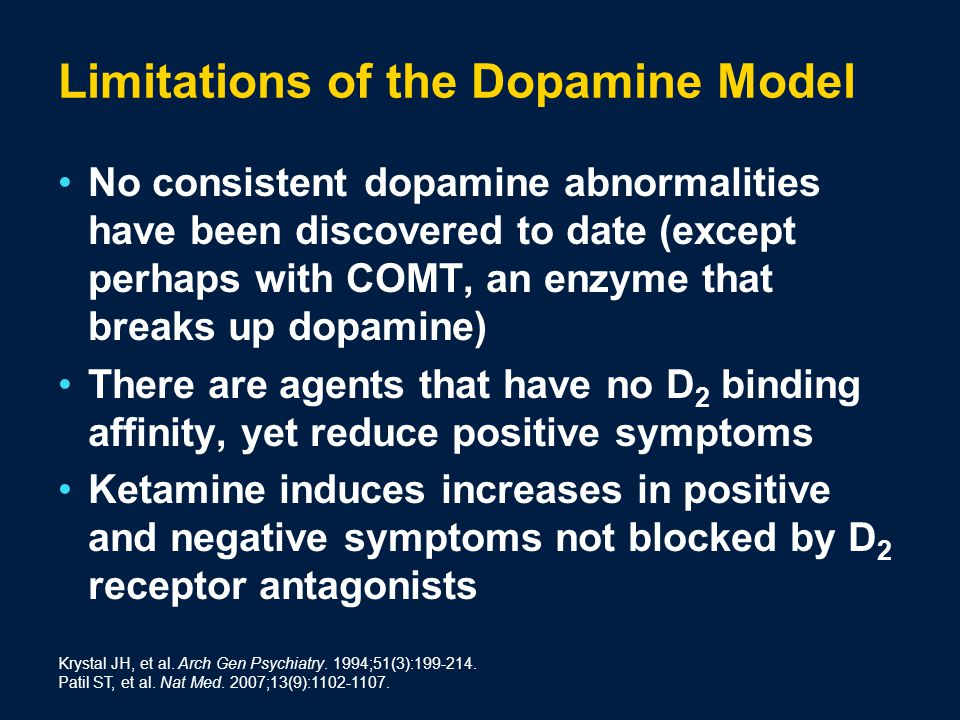 Limitations of the Dopamine Model No consistent dopamine abnormalities have been discovered to date (except perhaps with COMT, an enzyme that breaks up dopamine) There are agents that have no D 2 binding affinity, yet reduce positive symptoms Ketamine induces increases in positive and negative symptoms not blocked by D 2 receptor antagonists Krystal JH, et al.