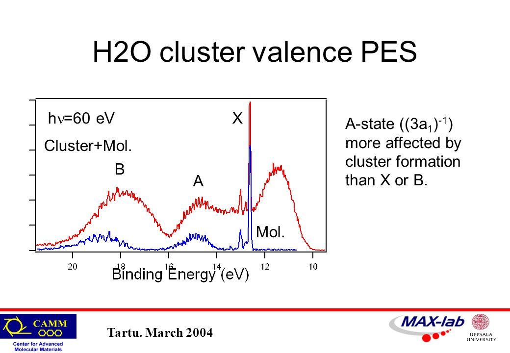 Tartu. March 2004 H2O cluster valence PES h =60 eV Cluster+Mol.