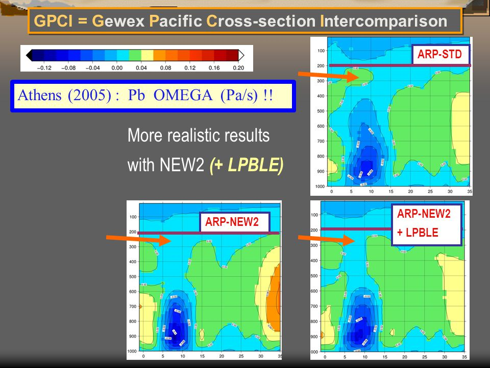 GPCI = Gewex Pacific Cross-section Intercomparison ARP-STD Athens (2005) : Pb OMEGA (Pa/s) !! ARP-NEW2 More realistic results with NEW2 (+ LPBLE) ARP-