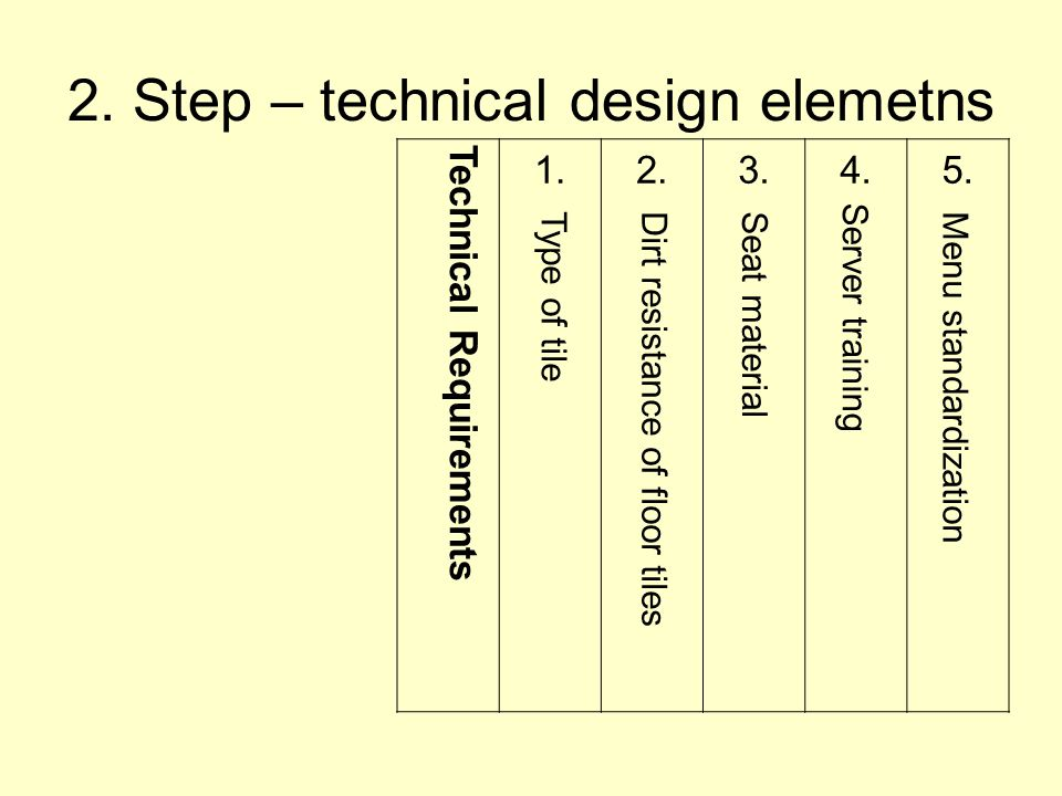 2.Step – technical design elemetns Technical Requirements 1.2.3.4.5.