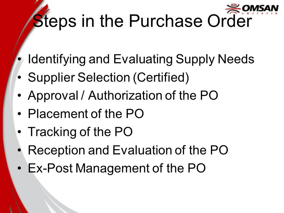 Purchase Order Management Steps Identification Requisition Purchase Order Placement Reception
