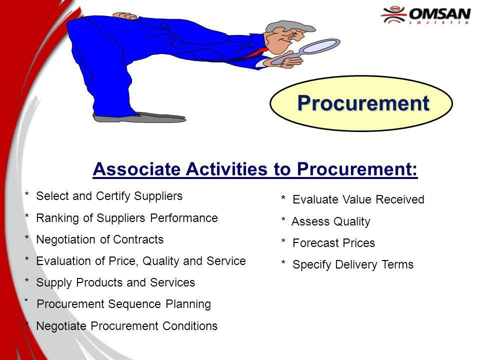 Supply Management Procurement is the Process of Purchasing raw materials or finished goods to satisfy Inventory needs Decisions Include: –Decisions of use of suppliers –Negotiation of Contracts –Supply Process Definition