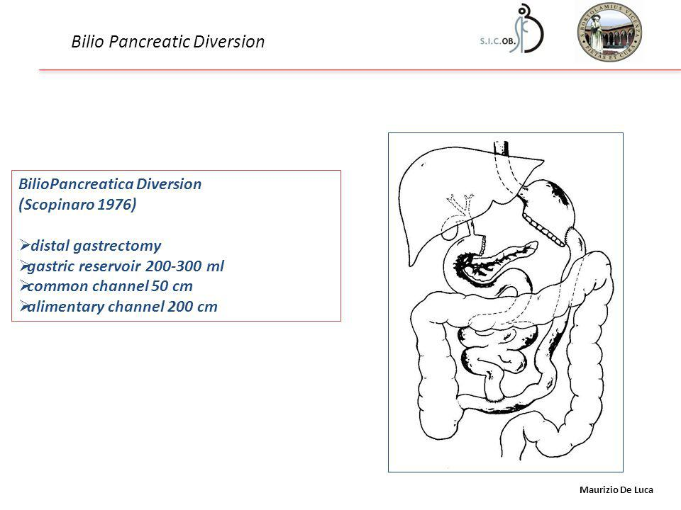 Maurizio De Luca Bilio Pancreatic Diversion BilioPancreatica Diversion (Scopinaro 1976)  distal gastrectomy  gastric reservoir 200-300 ml  common channel 50 cm  alimentary channel 200 cm