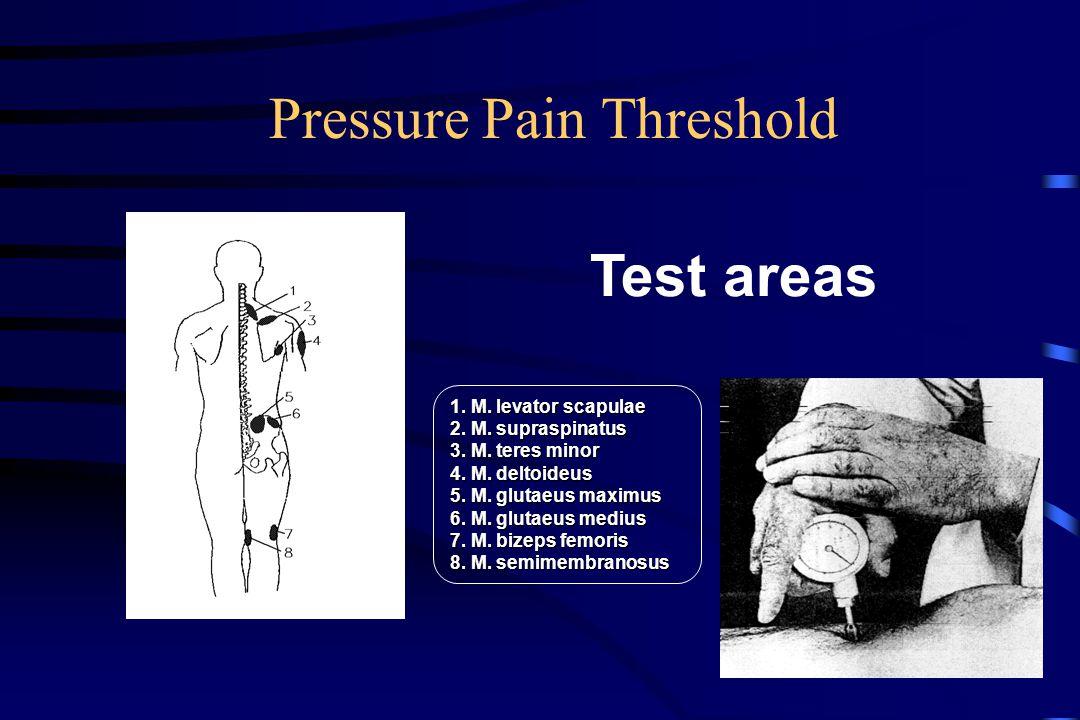 Pressure Pain Threshold Test areas 1. M. levator scapulae 2. M. supraspinatus 3. M. teres minor 4. M. deltoideus 5. M. glutaeus maximus 6. M. glutaeus