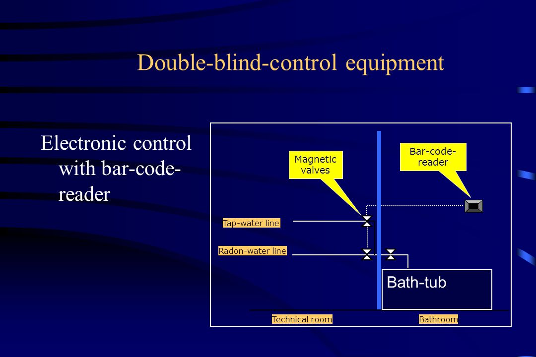 Double-blind-control equipment Electronic control with bar-code- reader Technical roomBathroom Tap-water line Radon-water line Bath-tub Magnetic valve