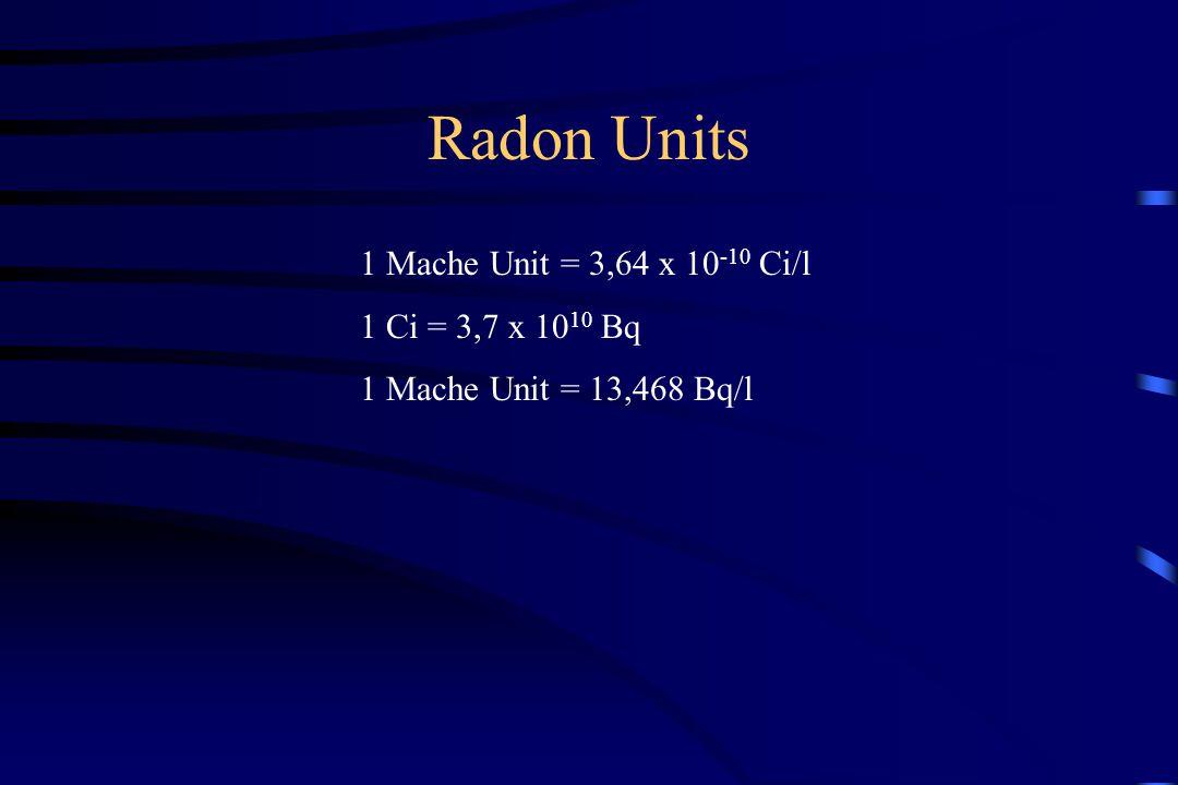Radon Units 1 Mache Unit = 3,64 x 10 -10 Ci/l 1 Ci = 3,7 x 10 10 Bq 1 Mache Unit = 13,468 Bq/l