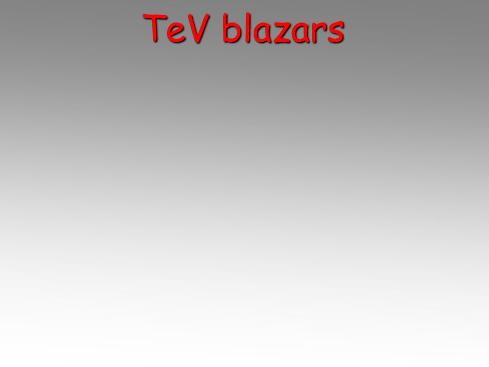 TeV blazars