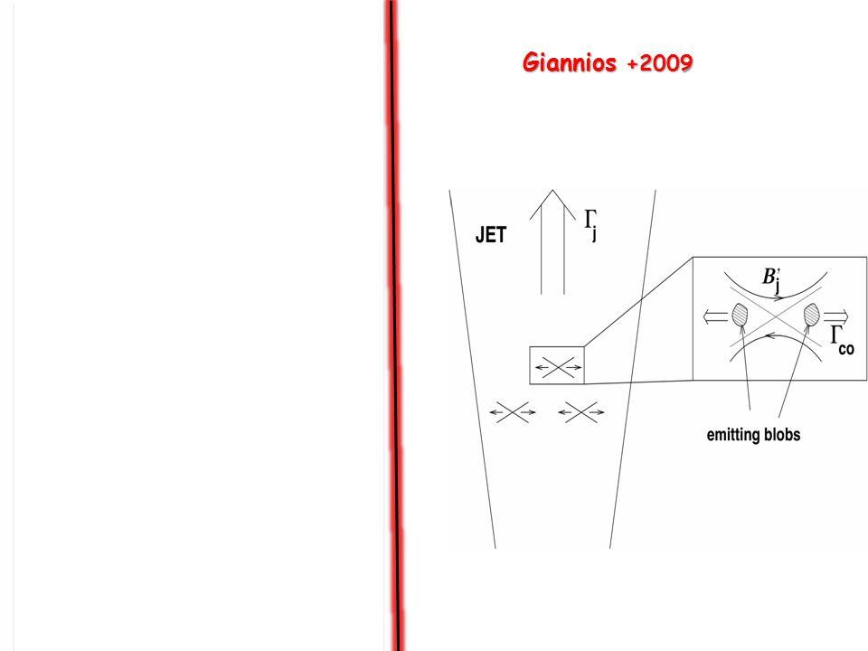 GG+2009 Giannios +2009