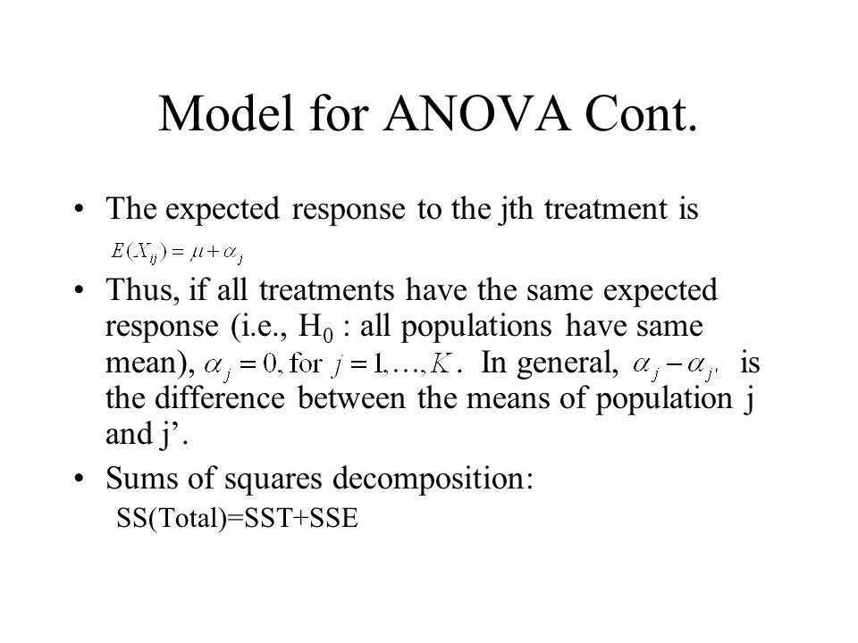 Model for ANOVA Cont.