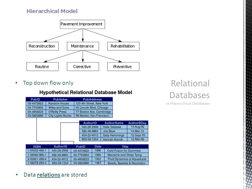 Relational Databases vs Hierarchical Databases Data relations are stored Top down flow only