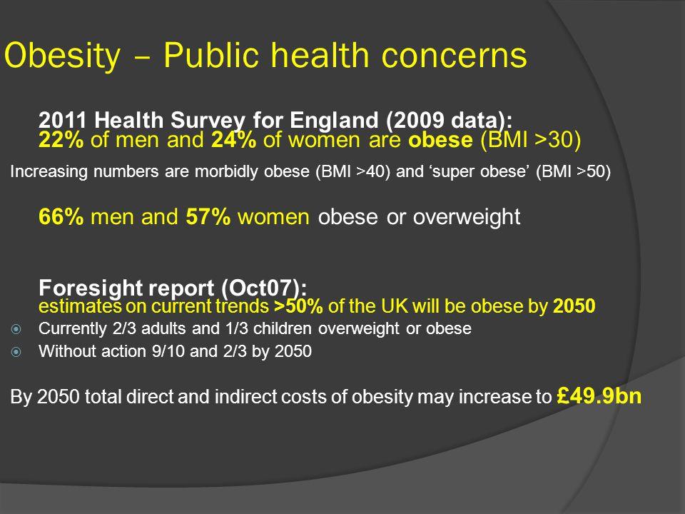 Obesity – it's a social problem, isn't it.