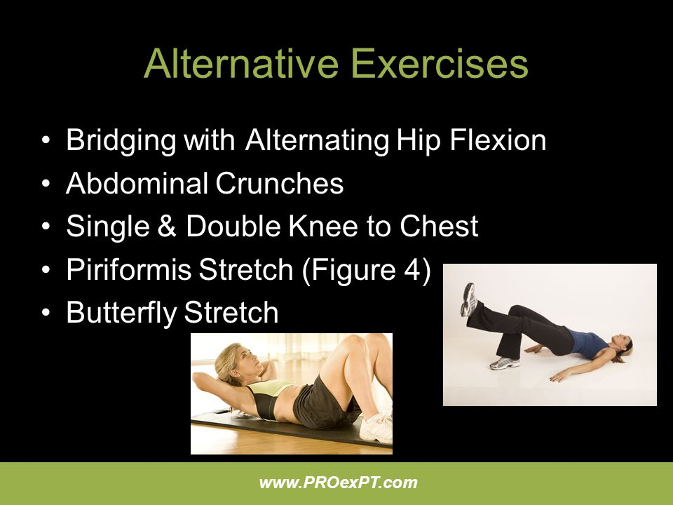 www.PROexPT.com Alternative Exercises Bridging with Alternating Hip Flexion Abdominal Crunches Single & Double Knee to Chest Piriformis Stretch (Figur