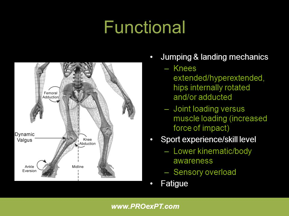 www.PROexPT.com Functional Jumping & landing mechanics –Knees extended/hyperextended, hips internally rotated and/or adducted –Joint loading versus mu