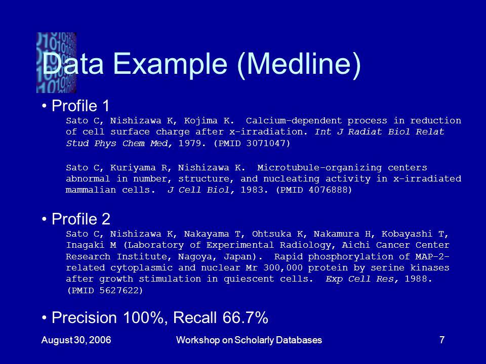 August 30, 2006Workshop on Scholarly Databases7 Data Example (Medline) Profile 1 Sato C, Nishizawa K, Kojima K. Calcium-dependent process in reduction