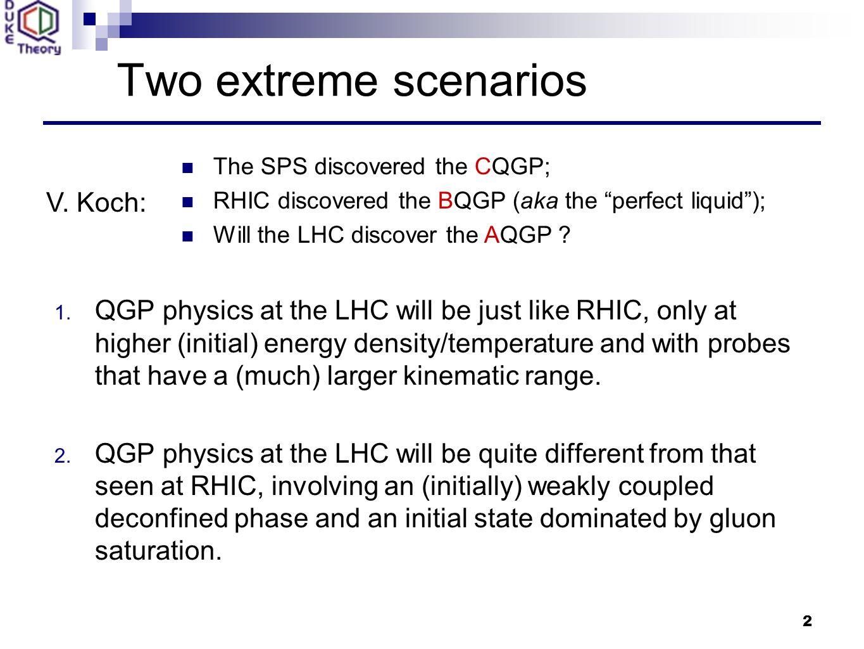 2 Two extreme scenarios 1.