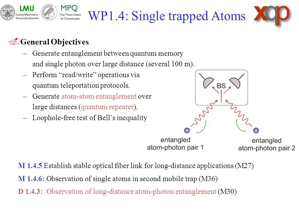 D 1.4.3: Observation of long-distance atom-photon entanglement M 1.4.5: Establish stable optical fiber-link for long-distance applications W.
