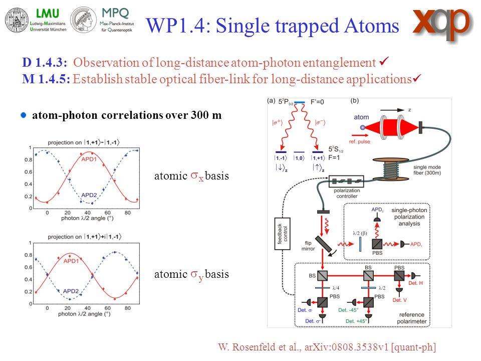 D 1.4.3: Observation of long-distance atom-photon entanglement M 1.4.5: Establish stable optical fiber-link for long-distance applications W. Rosenfel